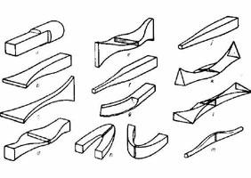 Versierings technieken in metaal metalartcreations - Smeden van ijzeren ...